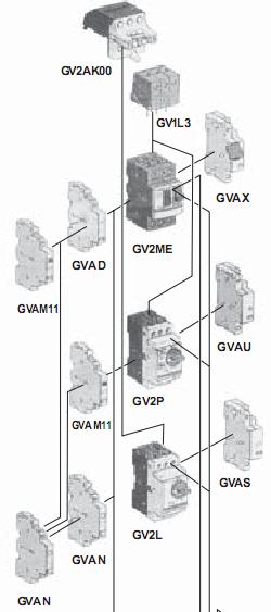 Tiếp điểm phụ cho CB GV2