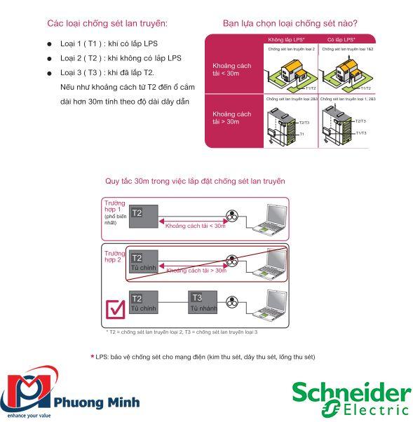 Thiết bị chống sét lan truyền (Surge Protection Device – SPD)